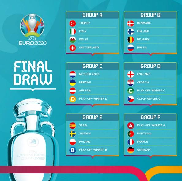 final-draw
