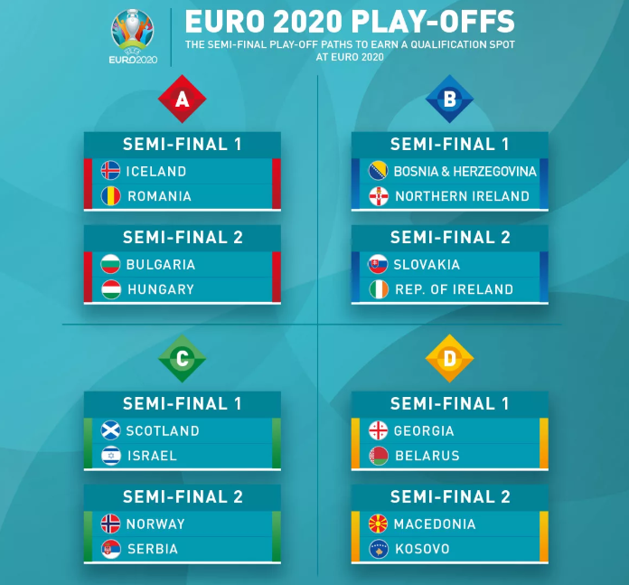 play-offs-euro