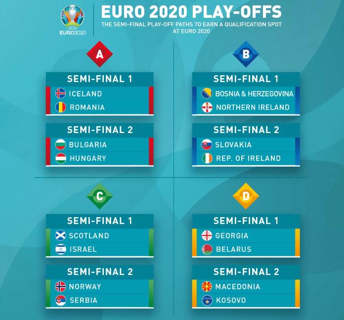 play-offs-euro