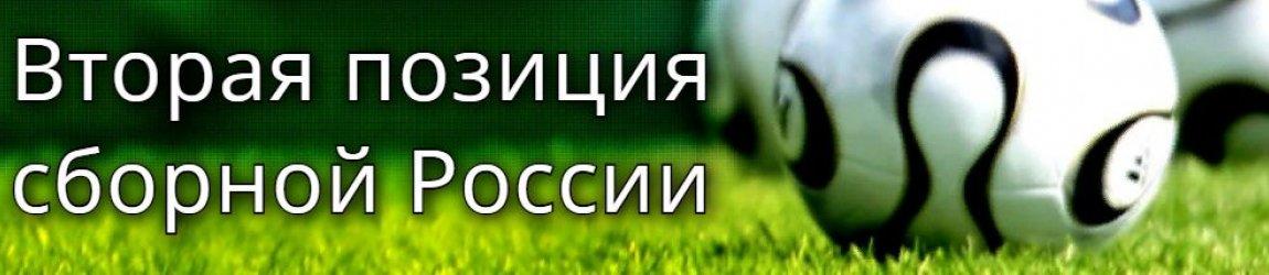 Итоги двух туров квалификации ЕВРО-2020