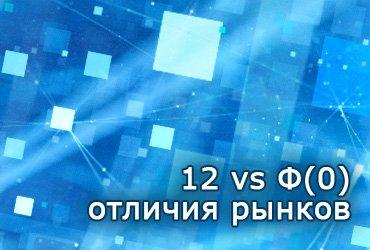 Отличие рынков «победа без ничьи» (12) и нулевой форы Ф(0)