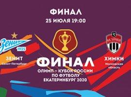 Финал Кубка России: есть ли шансы у Химок?