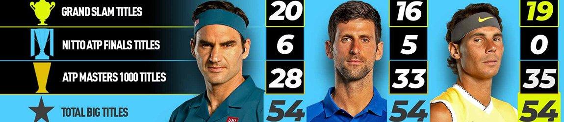 Итоги мужского теннисного турнира US Open