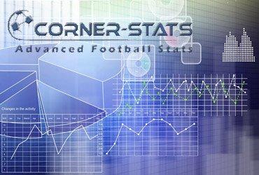 Corner-Stats