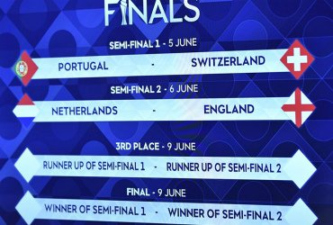 Полуфиналы Лиги наций-2019